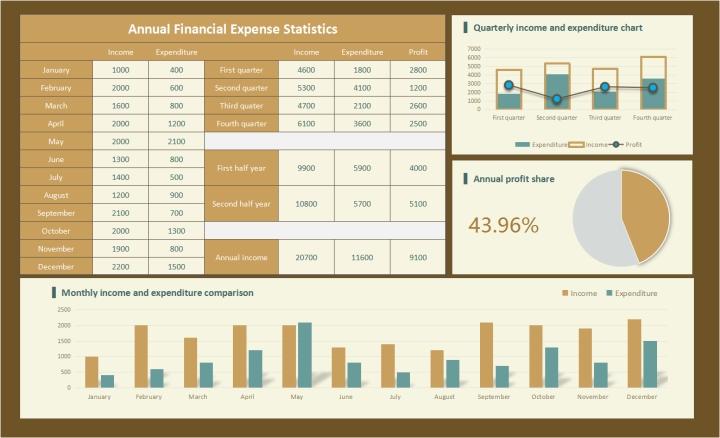 Annual Financial Expense Statistics.xlsx