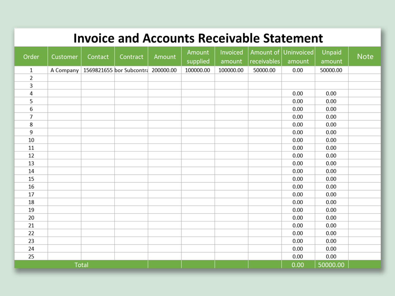 Accounts Receivable Excel Spreadsheet Template Free from d4z1onkegyrs5.cloudfront.net