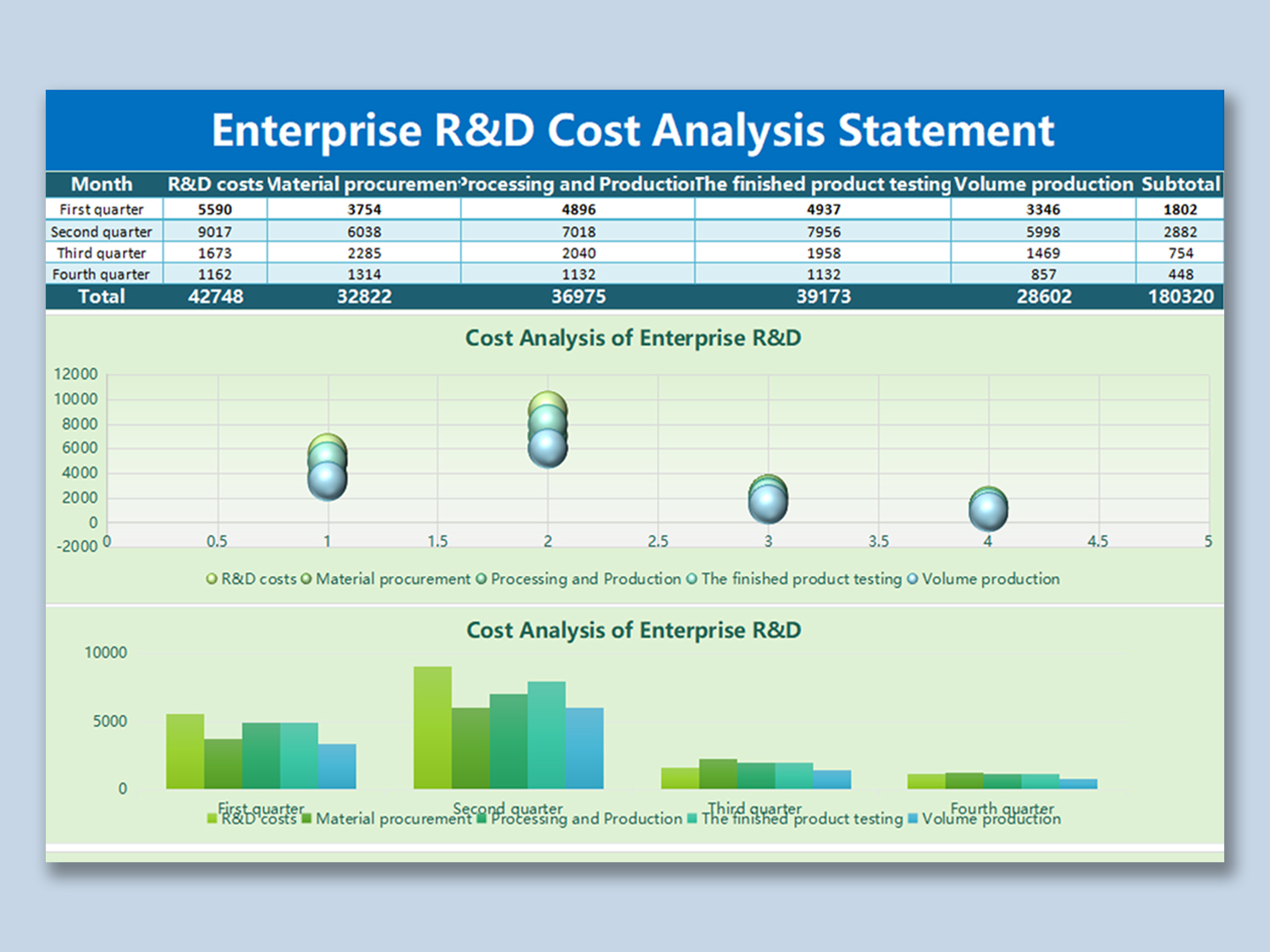 Cost Breakdown Template Excel from d4z1onkegyrs5.cloudfront.net