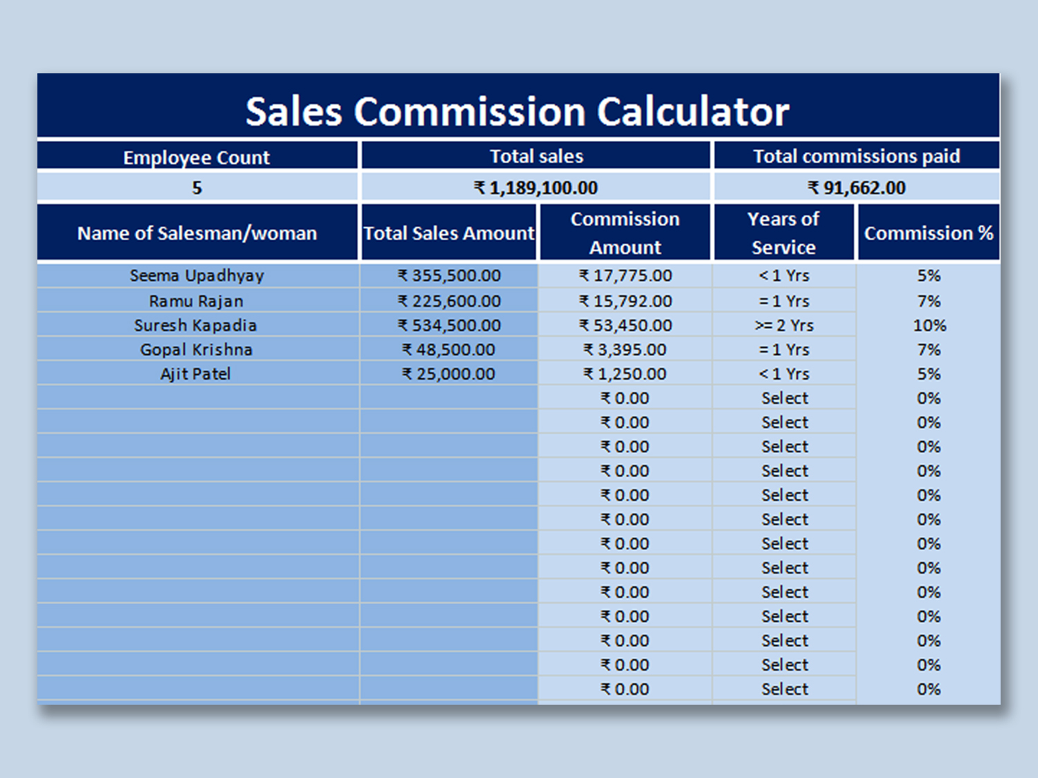 Sales Commission Template from d4z1onkegyrs5.cloudfront.net
