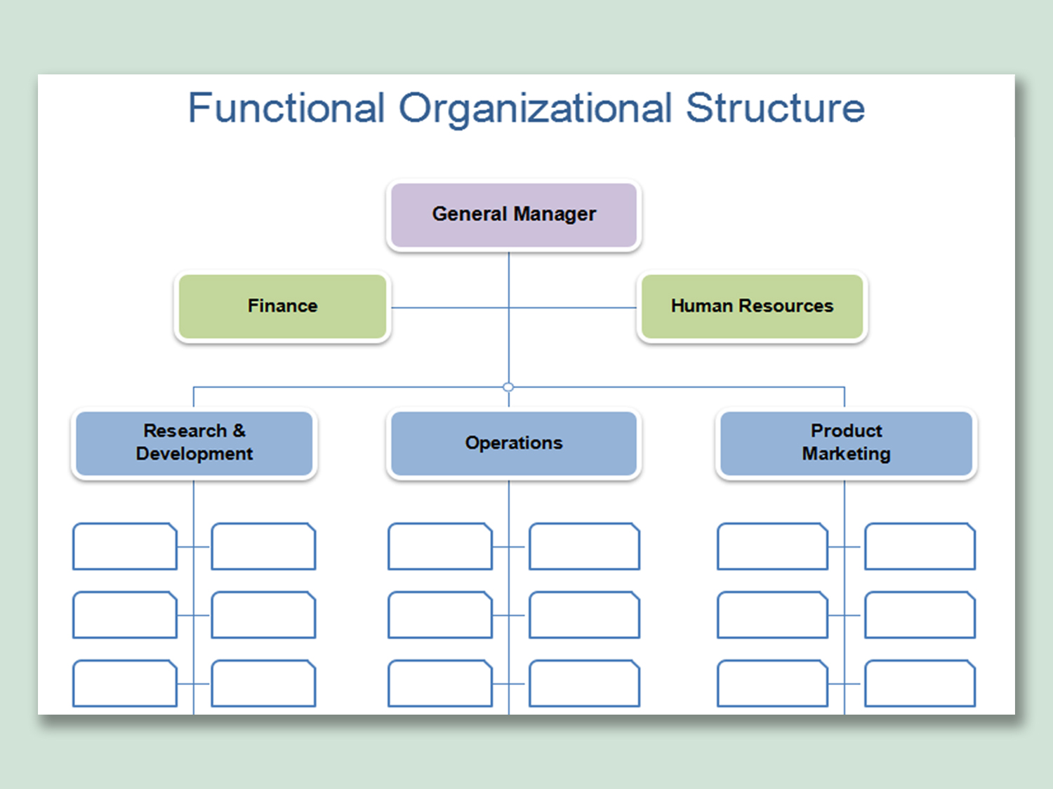 Microsoft Organizational Chart Template from d4z1onkegyrs5.cloudfront.net