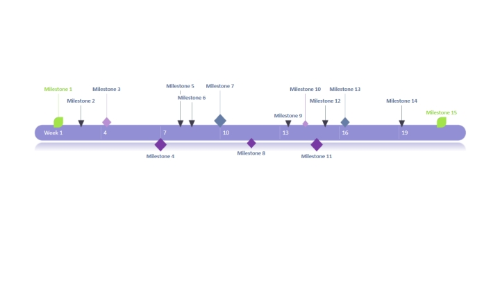 Hourly Timeline Template from d4z1onkegyrs5.cloudfront.net