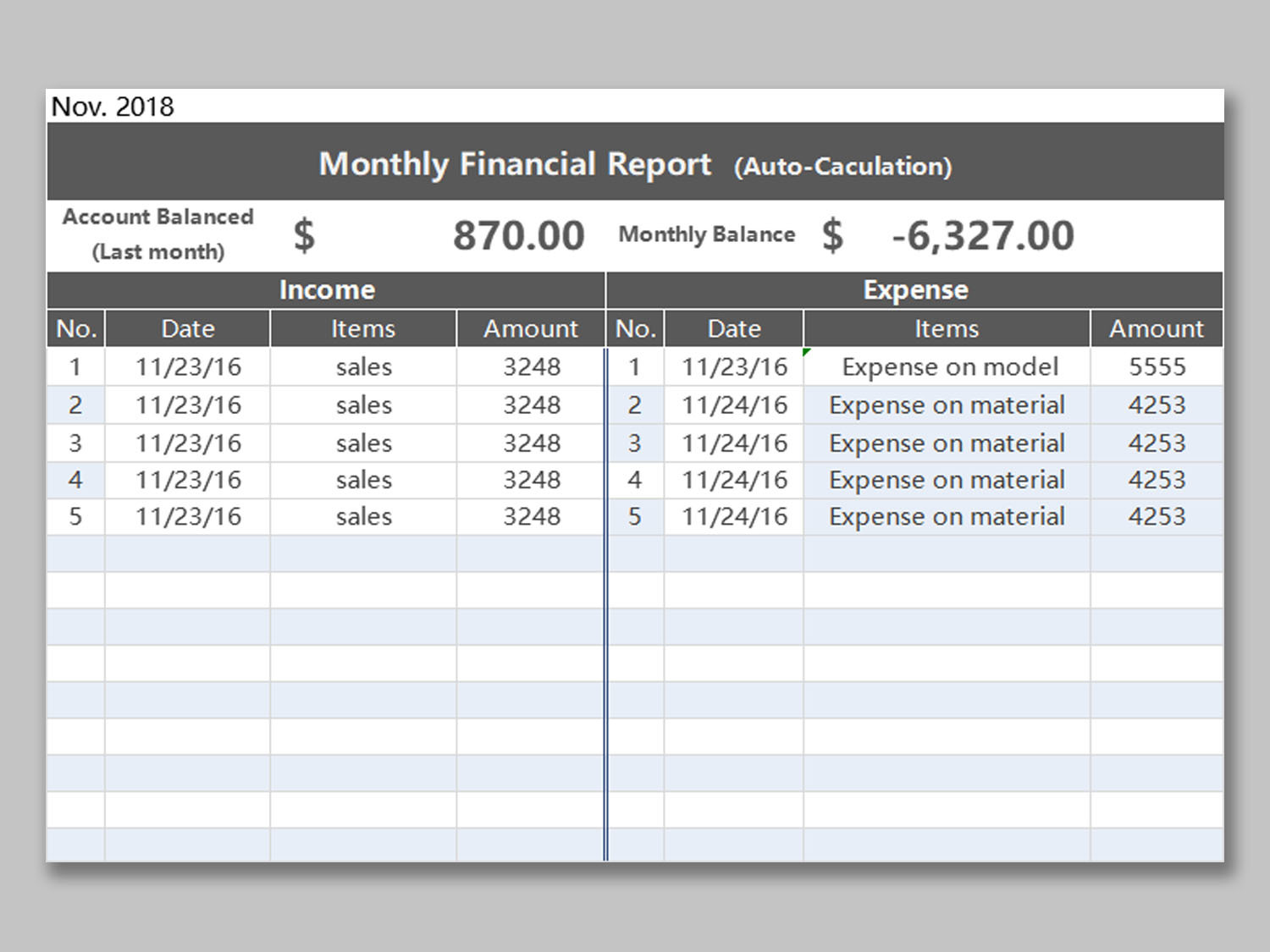 Finance Report Template from d4z1onkegyrs5.cloudfront.net