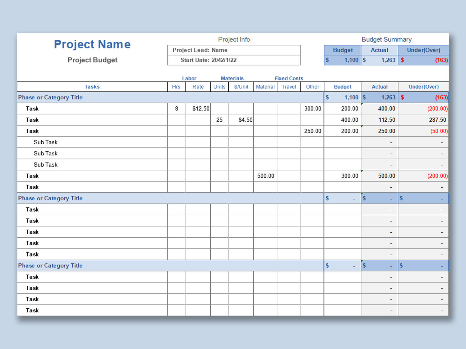 Office Budget Template from d4z1onkegyrs5.cloudfront.net