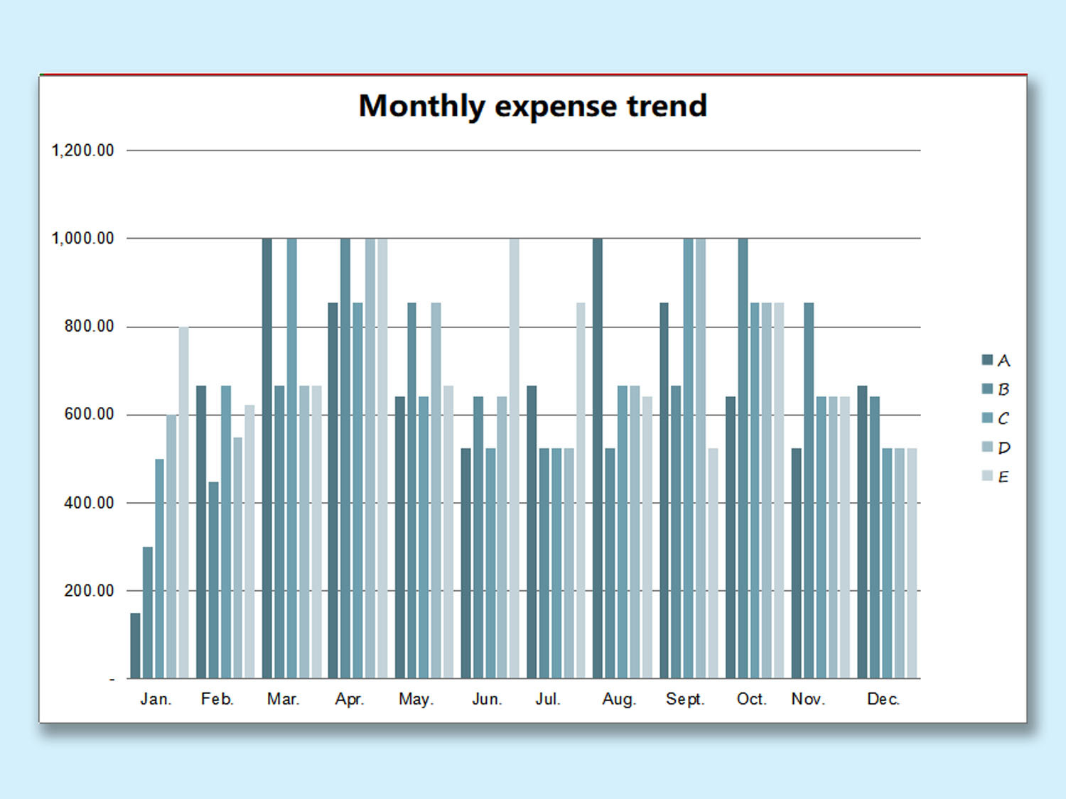 Expense Record Template from d4z1onkegyrs5.cloudfront.net